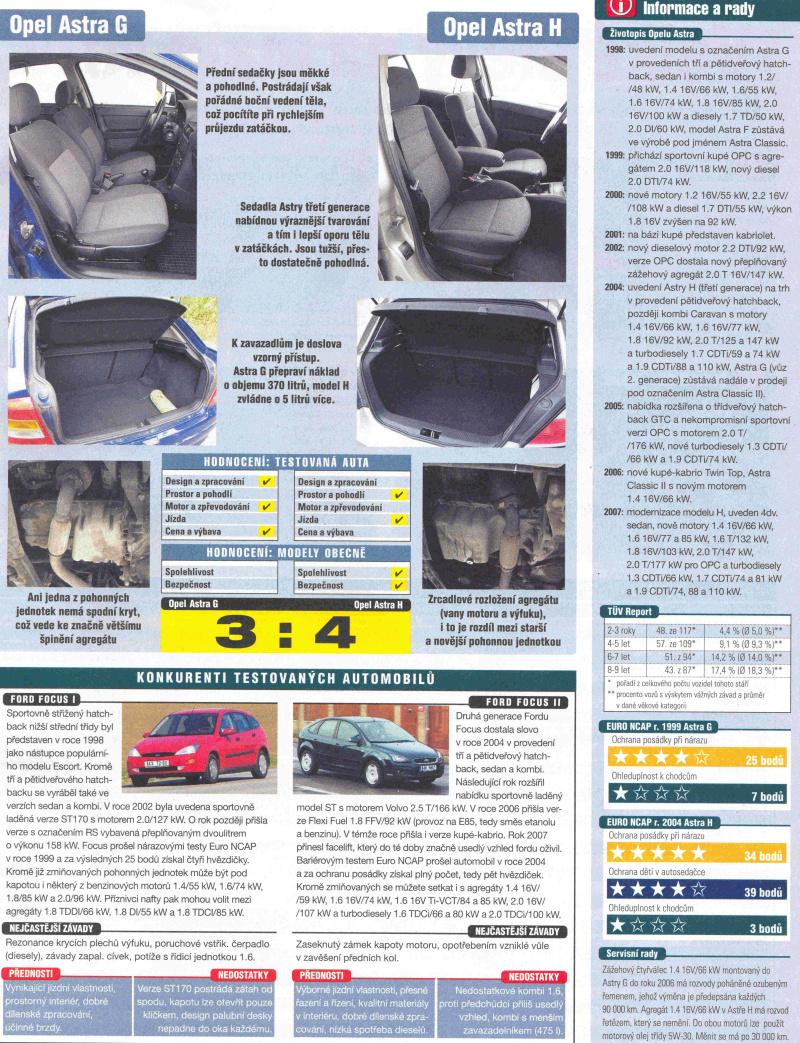 Opel Astra H vs Opel astra G