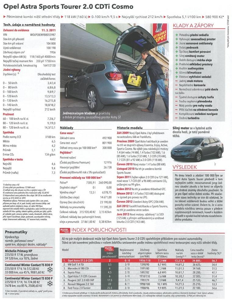Opel Astra J test 4
